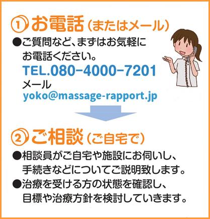 訪問はりきゅう鍼灸マッサージの流れ(1)